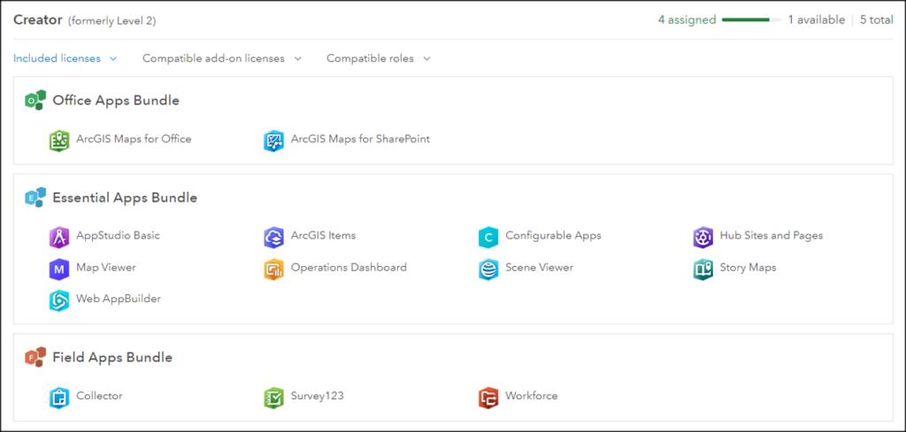ArcGIS Online Creator Apps Bundles