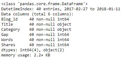 Data Columns Info