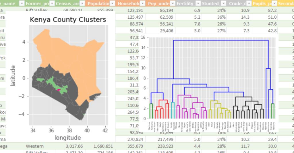 Header Image: The Segmentation of Kenya's 47 Counties