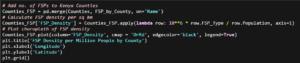 Python code for FSP density map Kenya